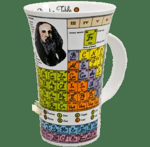 Bild von Dunoon Glencoe -The Periodic Table